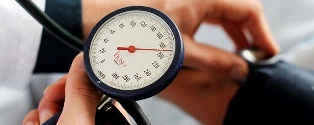Лекарства резко понижающие артериальное давление