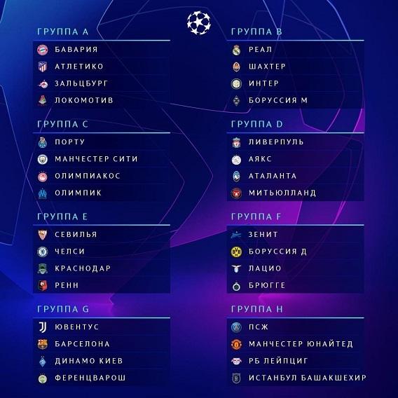 УЕФА объявил участников группового этапа ЛЧ 2020/2021