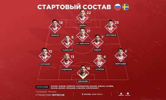 Станислав Черчесов объявил состав на товарищеский матч со Швецией