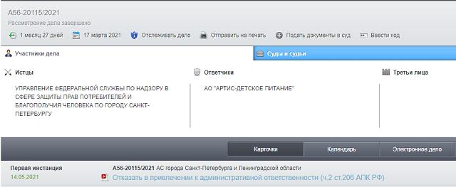 Подчиненные Башкетовой дали «Артис» уйти от штрафов за нарушения